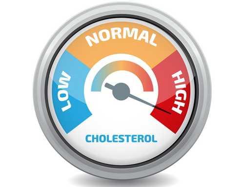 Δυσλιπιδαιμία- ΤΙ ΝΕΟΤΕΡΟ στην Καρδιολογία